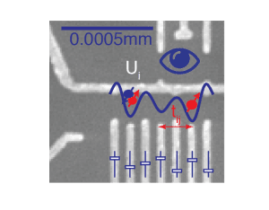 image of semiconductor quantum chip